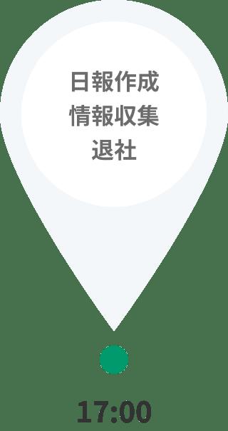 日報作成・情報収集・退社
